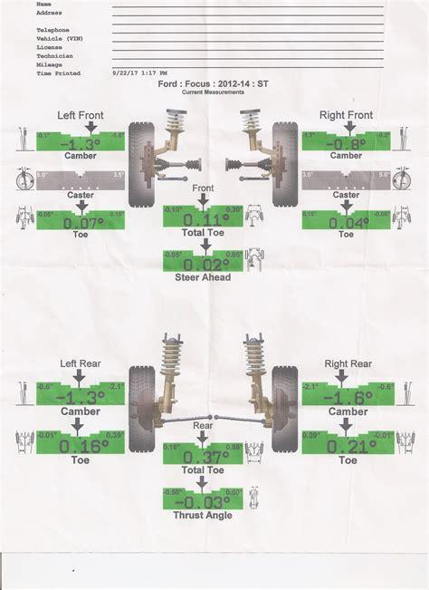 Alignment specs? - Ford Focus Forum, Ford Focus ST Forum ...