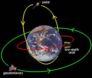Are a planet's moons and/or rings all in the same plane as ...