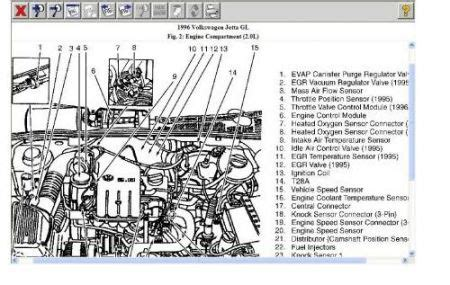 1996 Vw Gti Engine Diagram by 1996 Volkswagen Gti 96 Volkswagen Idle Valve I