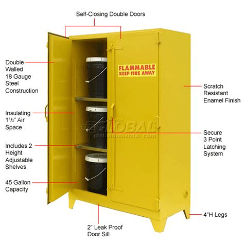 when is a flammable storage cabinet required security