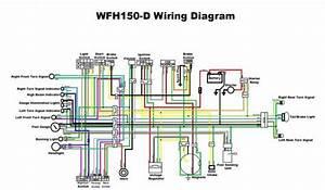 Roketa 250 Go Kart Wiring Diagram Wiring Diagrams And