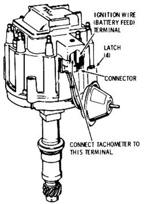 Chevy 350 Tach Wiring | carnival-assessmen Wiring Diagram Value -  carnival-assessmen.besmarteatsushiko.it | Chevy 350 Tachometer Wiring |  | besmarteatsushiko.it