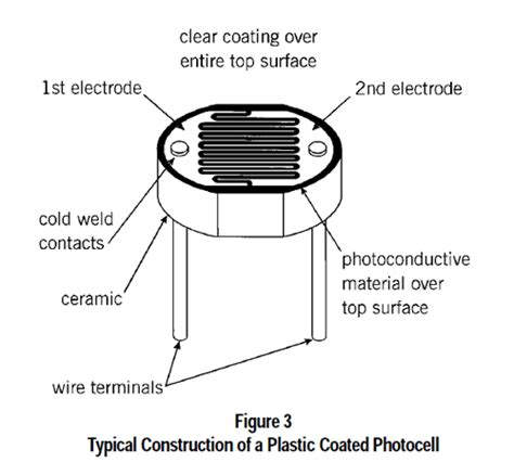 Photocell Tutorial