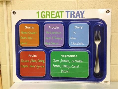 child nutrition child nutrition