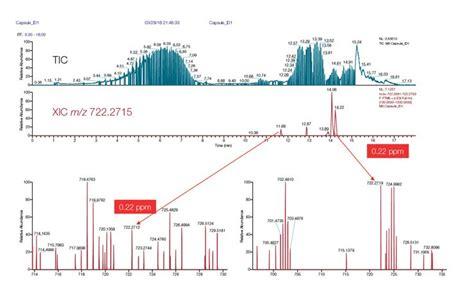 orbitrap id  tribrid mass spectrometer thermo fisher