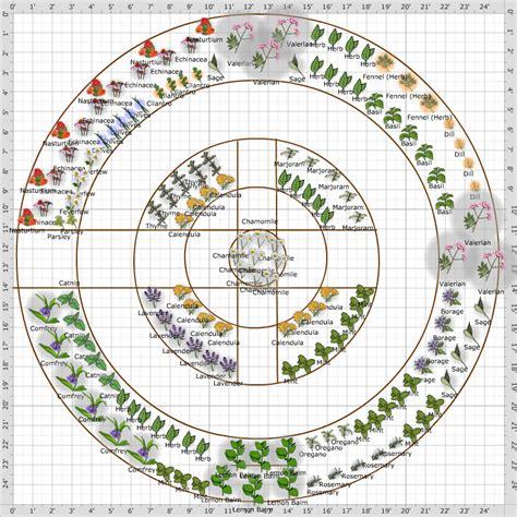 herb garden design plans garden plan 2013 front herb garden walk