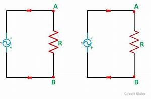 What Is An Ac Circuit  - Various Terms  U0026 Waveform