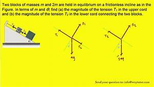 Two Blocks Of Masses M And 2m Are Held In Equilibrium On A