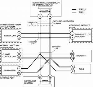 Mazda 3 Service Manual - Controller Area Network  Can  System