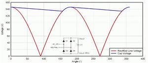 Ripple Current And Its Effects On The Performance Of Capacitors