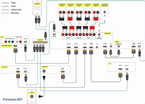 Rca To Wiring Diagram by Usb To 1 4 Quot Wiring Diagram Usb Wiring Diagram