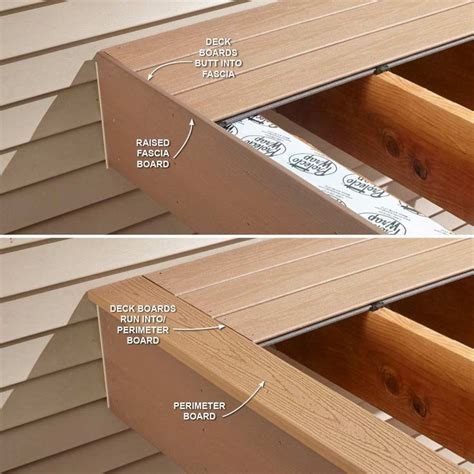 Laying Composite Decking