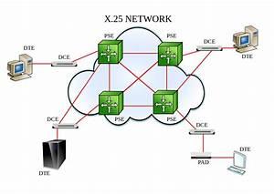 File X25-network-diagram-0a Svg