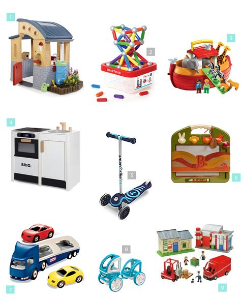 toddler christmas and birthday gift guide for two year