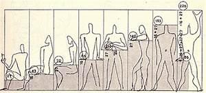 Modulor Le Corbusier :  ~ Eleganceandgraceweddings.com Haus und Dekorationen