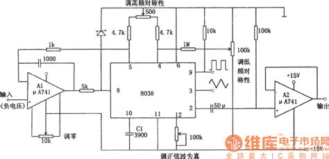 Linear Voltage Controlled Oscillator Circuit