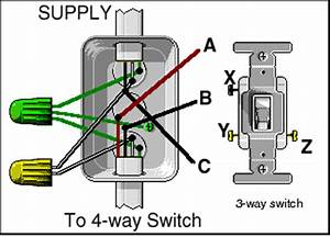 Electrician Practicetest 1
