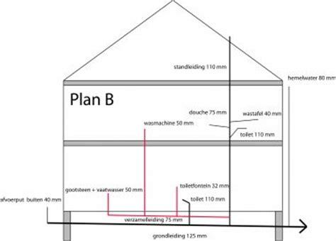 toilet riool eerste verdieping aanleg riolering gehele huis