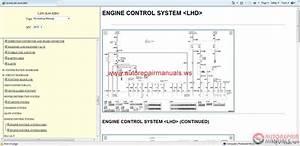 Mitsubishi L200 2012 Workshop Manual