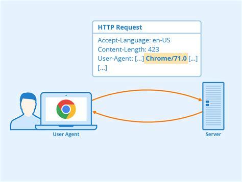 agent user wiki license sa author cc figure
