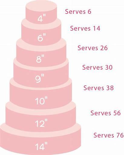 Cake Sizes Cakes Round Custom Fruit Strawberry