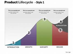 Powerpoint Backgrounds Editable Product Lifecycle Ppt