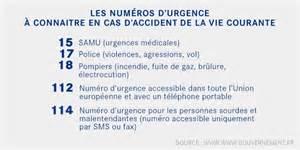Accidents De La Vie Courante by Accidents De La Vie Courante D 233 Finition