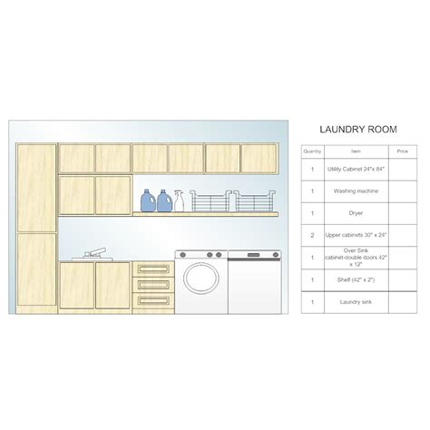 design plans laundry room design