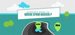 Bache Epdm Pas Chere : comment poser sa b che epdm pour un bassin d ext rieur ~ Melissatoandfro.com Idées de Décoration