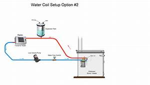 Hot Water Coil Piping Diagram