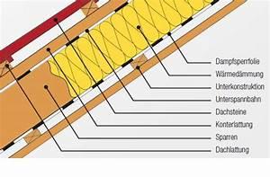 Aufbau Dämmung Dach : dachd mmung im holzhaus haas fertighaus ~ Whattoseeinmadrid.com Haus und Dekorationen