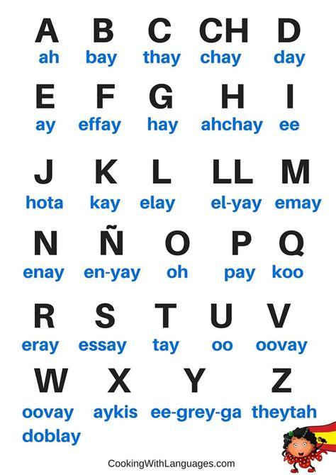 spanish alphabet ideas  pinterest learn sign