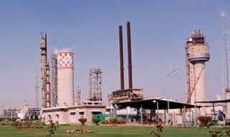 Industries in Pakistan