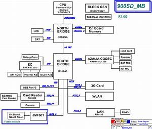 Asus Schematics  U2013 Laptop Schematic