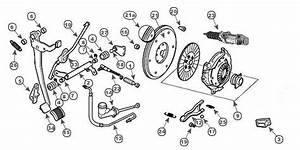 I Have A Manual Transmission Question  I Replaced The Clutch And Through Out Bearing And It