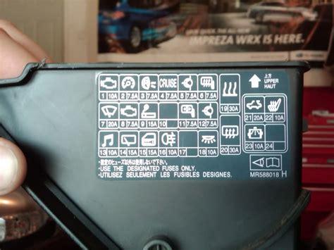 Evo Interior Fusebox Evolutionm Mitsubishi Lancer