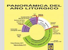 Normas universales El Año Litúrgico y el Calendario