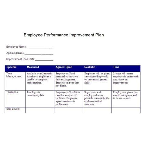 create a performance improvement plan worksheet create a performance improvement plan based smart goals free tips template