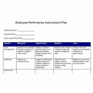 create a performance improvement plan based on smart goals With performance management action plan template
