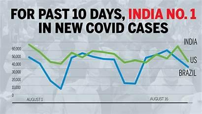 India Cases Coronavirus Tnn