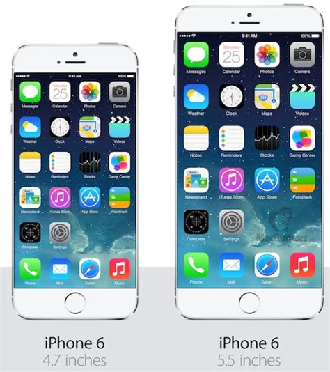 iphone should i get which iphone 6 should i buy irx llc business
