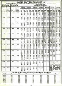 At Easton Chart2 Jpg 897 X 1245 43 Easton Hunting