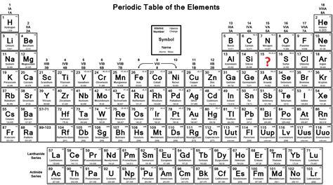 Amu Periodic Table Of Elements