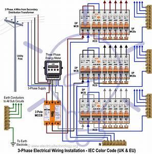 3 Phase Wiring Diagram Australia