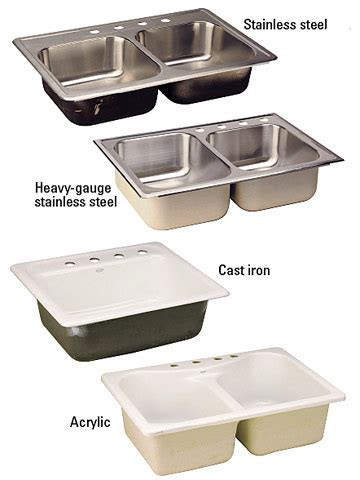 types of kitchen sink materials 42 types of kitchen sink materials kitchen sink types and 8632