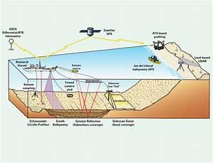 Features Of The Ocean Floor Diagram