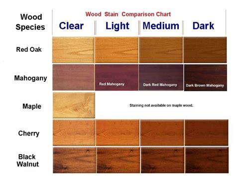 mahogany stain color charts display s and