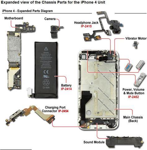 iphone parts fix iphone screen las vegas go gadgets 702 202 9506