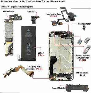 Save Money  Buy Iphone Parts In Las Vegas  Fix It Yourself