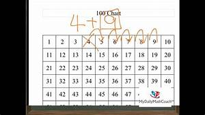 Addition  Subtraction Strategy 1- 100 U0026 39 Chart